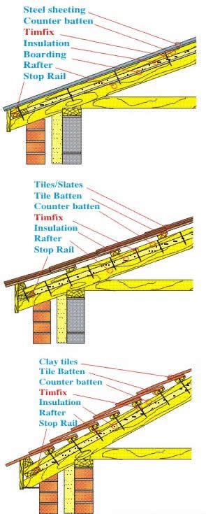 Structural Fixings for Warm Roof Counter Batten Systems