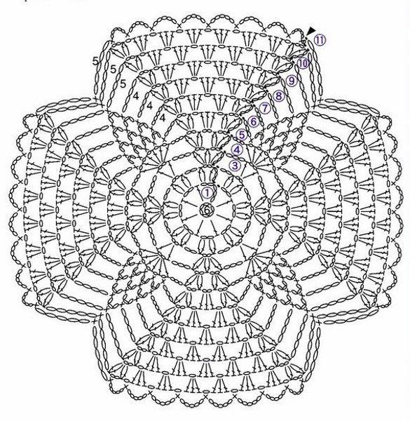 ::Pontos em crochê - Esquemas - Graficos                                                                                                                                                                                 Mais