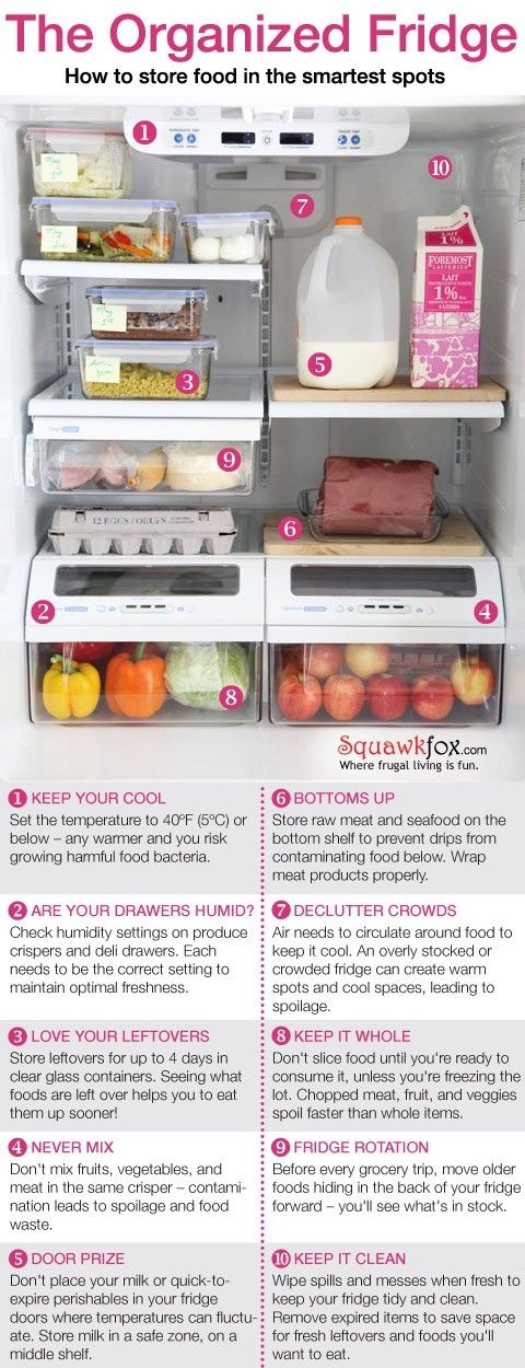 An organized and properly maintained fridge is key.