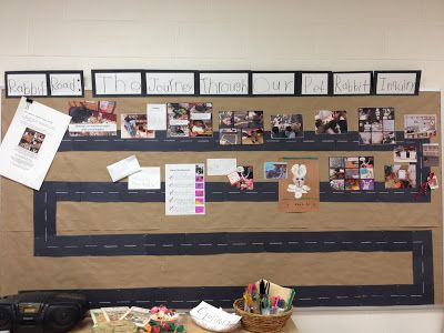 """""""The audit trail is a great way to document the process of our thinking and learning as it unravels."""""""