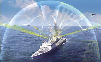 Barak-8,SAM,Shield Missile System|Indian Navy Naval Barak-8 is a long-range anti-air and anti-missile naval defence system being developed jointly by Israel