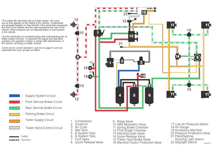 Utility Trailer Wiring Diagram Best Of In 2020