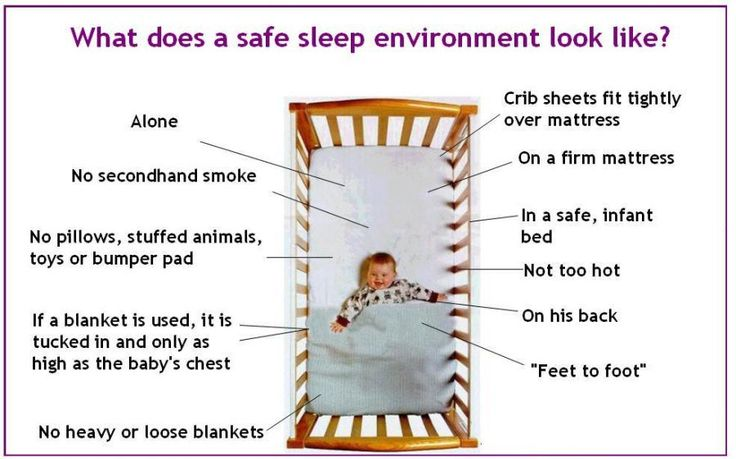 safe sleep image