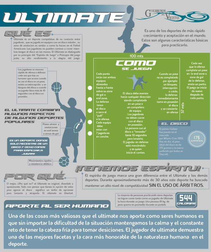 Infografía Qué es #Ultimate Guerreros del Viento #Deportes
