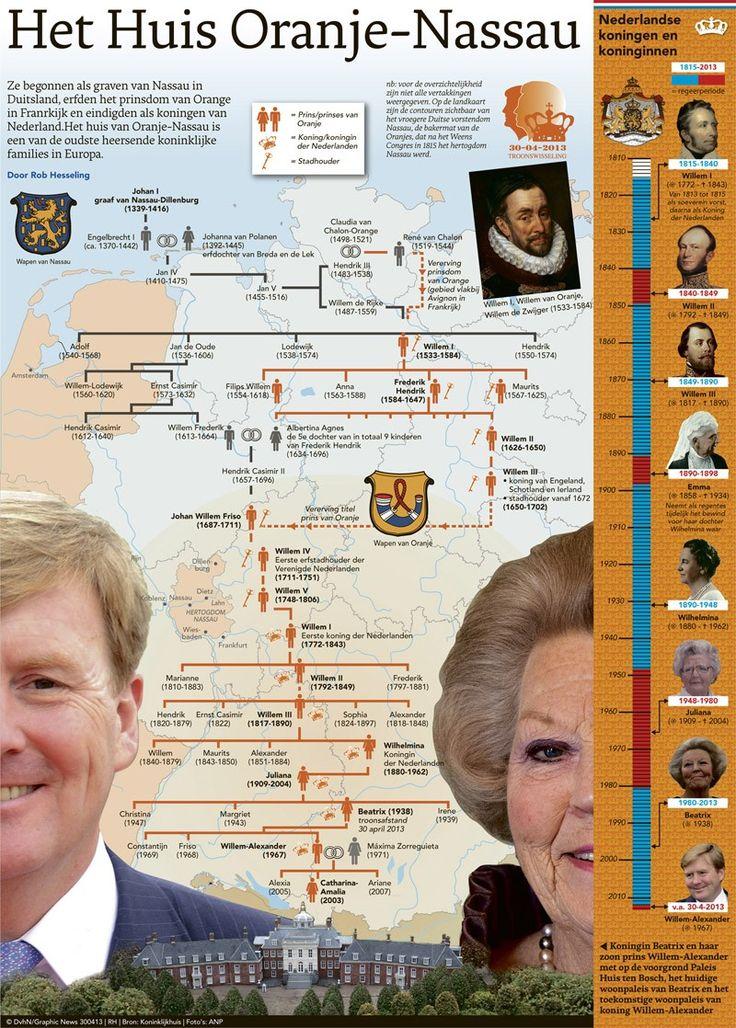 www.noordz.nl-HET-HUIS-ORANJE-NASSAU,-30-april-2013--(Koningshuis,-Koningin,-Stamboom,-Geschiedenis,-Willem-van-Oranje,-Beatrix,-Willem-Alexander--(Hesseling)-INBEELD_20130430-31.jpg (800×1118)