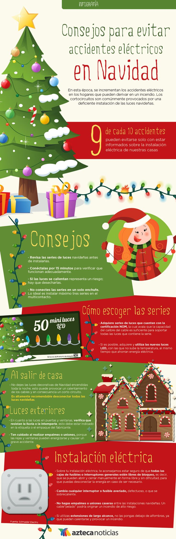 Consejos para evitar accidentes eléctricos en Navidad
