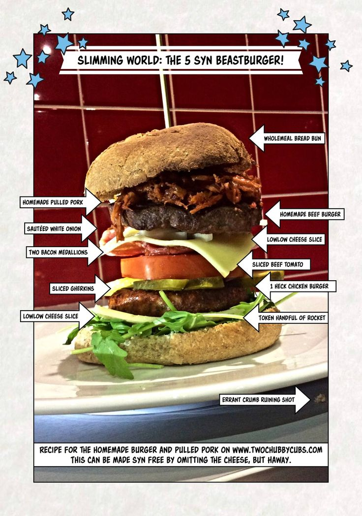 This monster might have a few syns but can be made syn free - it's the…