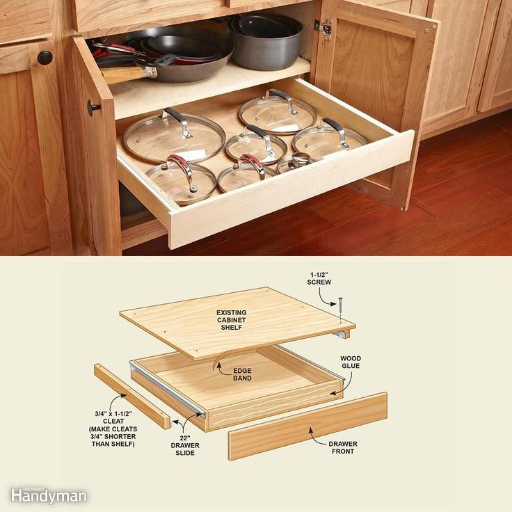 Best 25+ Cabinet drawers ideas on Pinterest | Pull out ...
