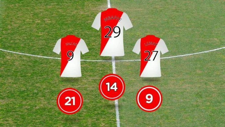 Foot - Ligue 1 - L'AS Monaco version 2016/2017, une attaque en feu                                                                                                                                                 Foot  ... http://www.lequipe.fr/Football/Actualites/L-as-monaco-version-2016-2017-une-attaque-en-feu/801638#xtor=RSS-1