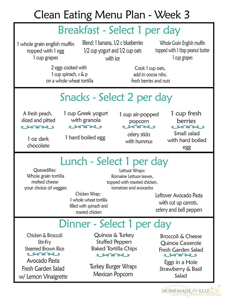 Clean Eating Meal Plan {100% Free - Includes Breakfast ...