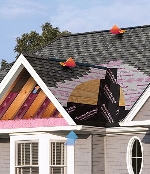 Owens Corning Roofing: A Complete Roofing System Of Shingles And  Accessories / Ecobest Exteriors And Bathwraps, For All Your Home  Improvement Needs.