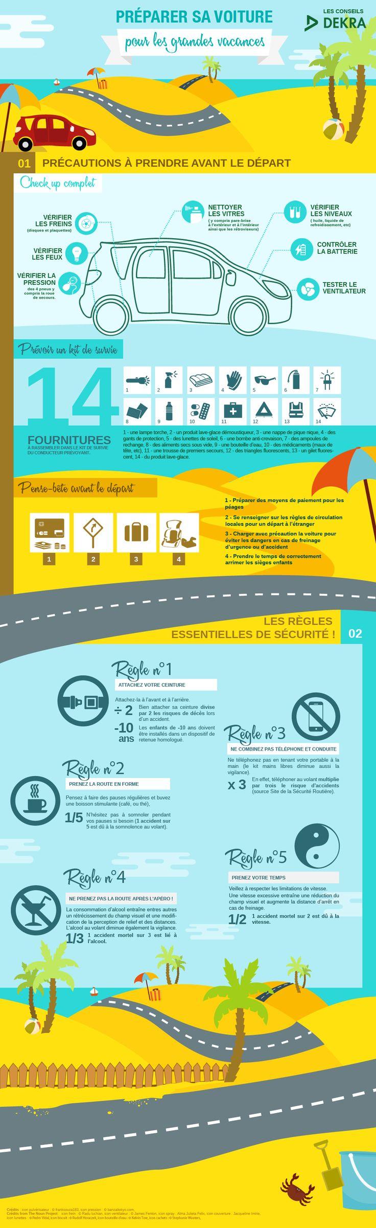 Infographie : préparer sa voiture pour les grandes vacances - Blog DEKRA