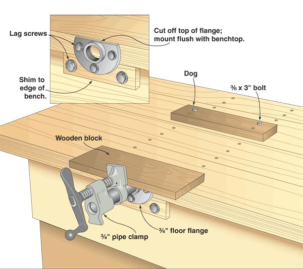 wood vise plans | To learn more about outfitting your woodworking shop, visit the Shop ...