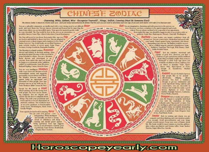 Chinese Zodiac Calendar and Astrology - Chinese astrology compatibility is used to make a determination regarding people's best romantic match. It's also essential to consider that there are other aspects of Chinese astrology beyond which animal represents you, that also are considered important in making a determination regarding those who are most compatible. Keep Reading: http://www.horoscopeyearly.com/chinese-zodiac-calendar/