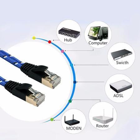 1/1.8/3/5/8/10/15/20M CAT7 RJ45 Ethernet Internet Network Patch LAN Flat Cable  — 121.77 руб. —