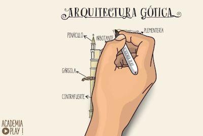arquitectur gotica