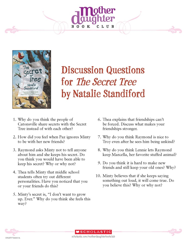 chapter discussion questions essay The great gatsby questions essay and discussion, the great gatsby is typically considered f scott fitzgeralds greatest novel.