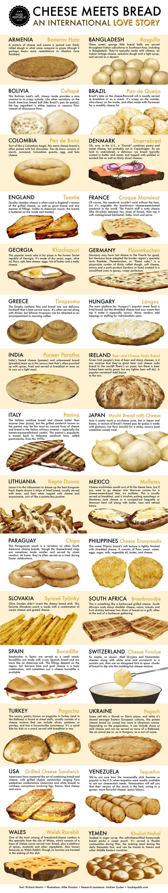 Infographic: 30 Delicious #Bread And #Cheese Combinations From Around The World - DesignTAXI.com