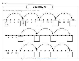 number line worksheets multiplication pinterest. Black Bedroom Furniture Sets. Home Design Ideas
