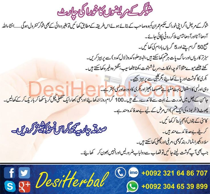 How to Treat Diabetes Naturally >>> To view further for this item, visit the image link.