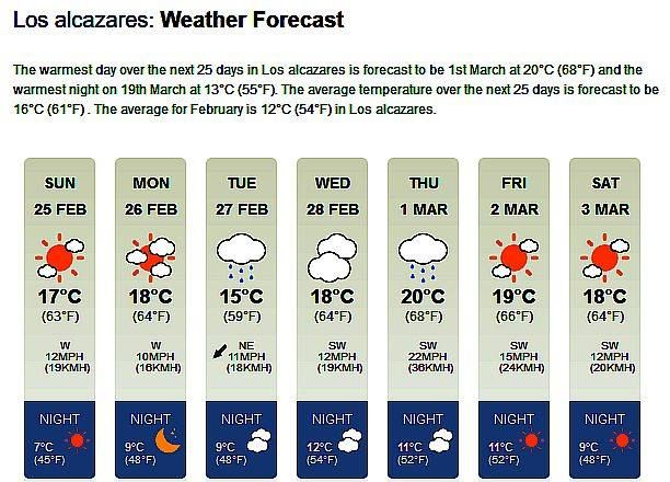 SUNDAY 25th February - 0917hrs Local Weather Forecast The unsettled weather continues with signs of rain mid-week. Keep those jumpers handy Spring hasn't arrived yet.! For live hour-by-hour weather updates please visit our website (Murcia247.com) Home Page.