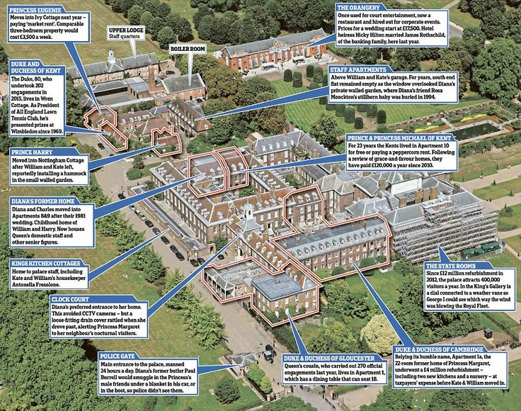 The arrival of Eugenie, who has been sharing a four-bedroom apartment in St James's Palace with her sister Beatrice, completes a transformation in the fortunes of 'KP', writes RICHARD KAY.
