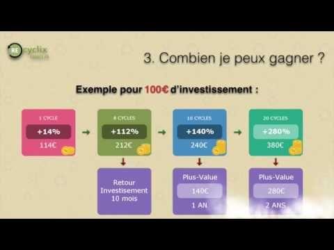 Recyclix présentation et avis en francais