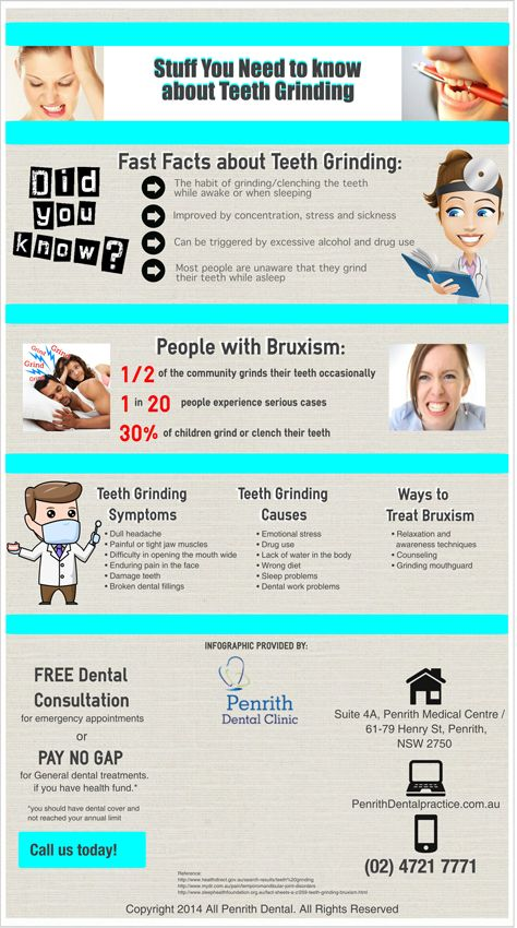 Stuff You Need to know about Teeth Grinding http://penrithdentalclinic.com.au/