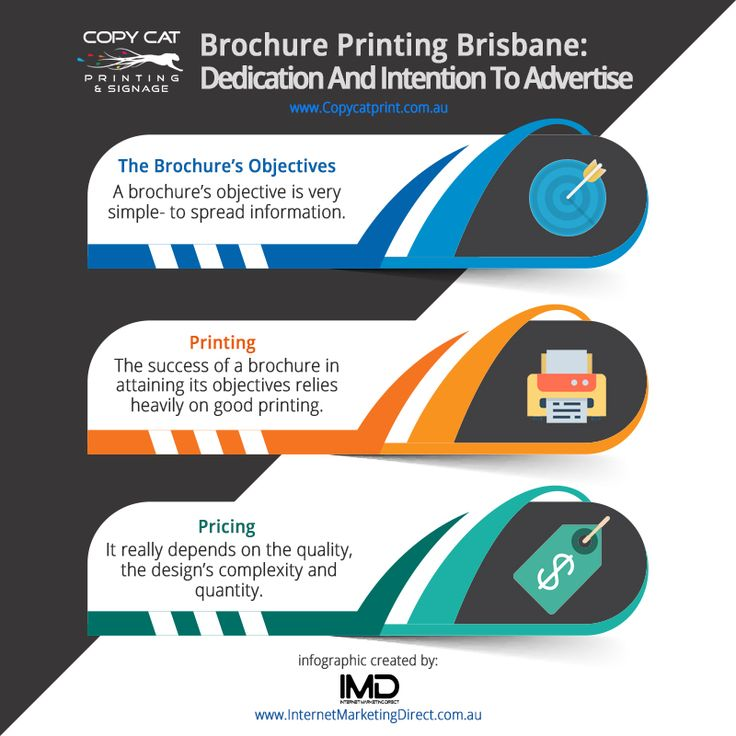 Copycat - Brochure Printing Brisbane - Dedication And Intention To Advertise