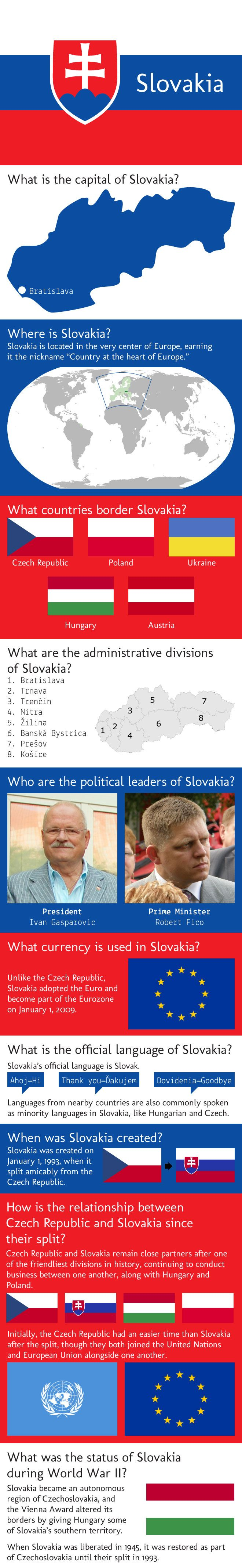 Infographic Of Slovakia Facts
