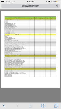 Tumbling progression chart/ cheer http://www.popwarner.com/Assets/01-assets/admin/2013Forms/2013+Skills+Progression+Checklist.pdf