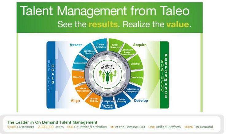 attracting talent and recruitment cipd Attracting top talent, and ultimately the right talent recruitment should not be viewed as a sales process it is suggested that just three areas could enhance the process of attracting talent to your organisation.
