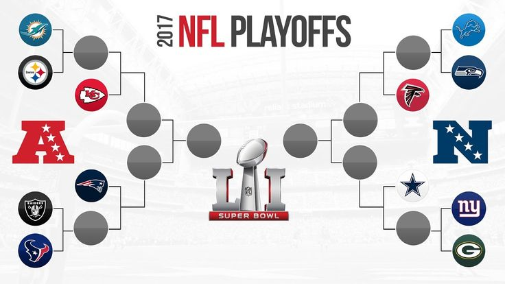 awesome #2017 NFL PLAYOFF PREDICTIONS! Super Bowl 51 Winner Prediction and FULL PLAYOFF BRACKET PREDICTIONS! -VIDEO
