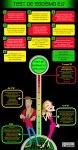 Test del Egoísmo de los usuarios en las redes sociales» Oscar del Santo es el autor de un test que mide el nivel de egoísmo del usuario de redes sociales. El test está compuesto de 10 preguntas, cada una de las cuales si es contestada afirmativamente, s......