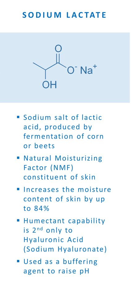 c+ therapy and cure-all elixir: Why Use Sodium Lactate?