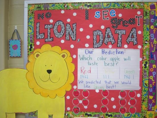 Study habits bulletin boards