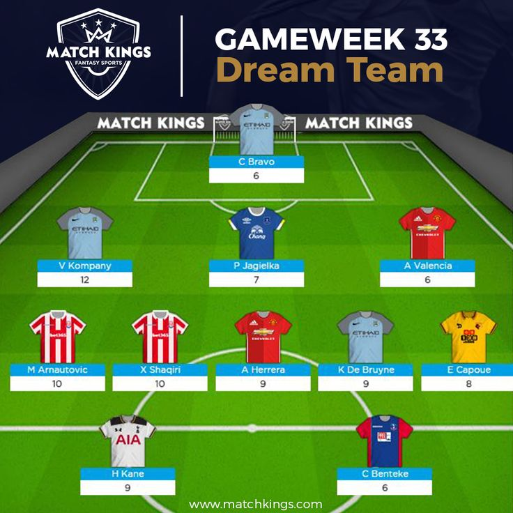 29 Best Dream Teams Images On Pinterest Dream Team Futbol And