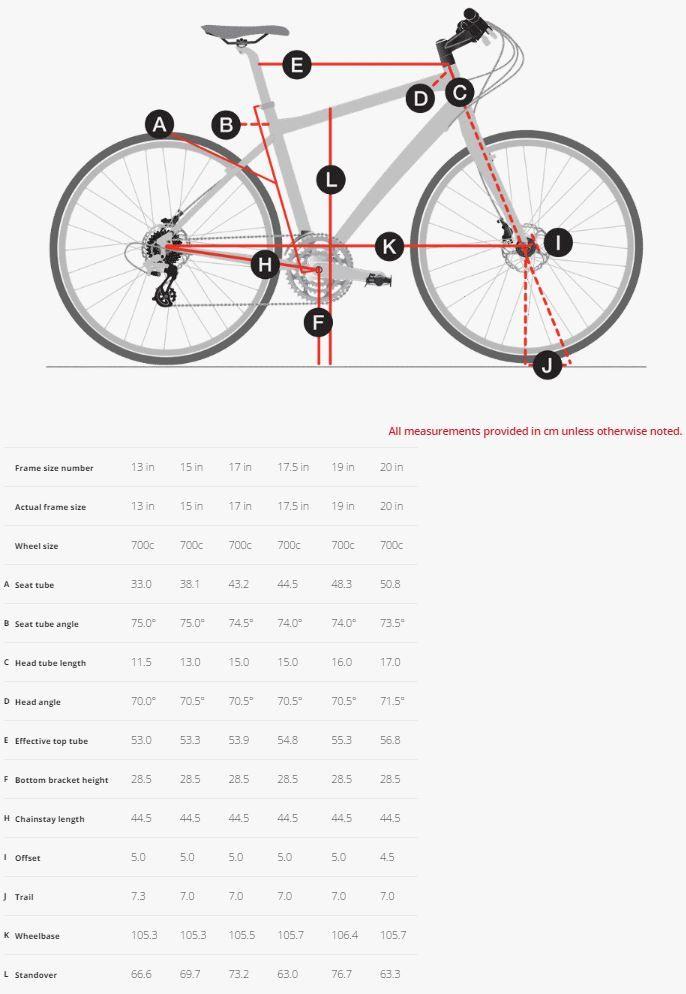 Trek Fx 3 Women S Geometry Chart Biking Workout Bottom Bracket