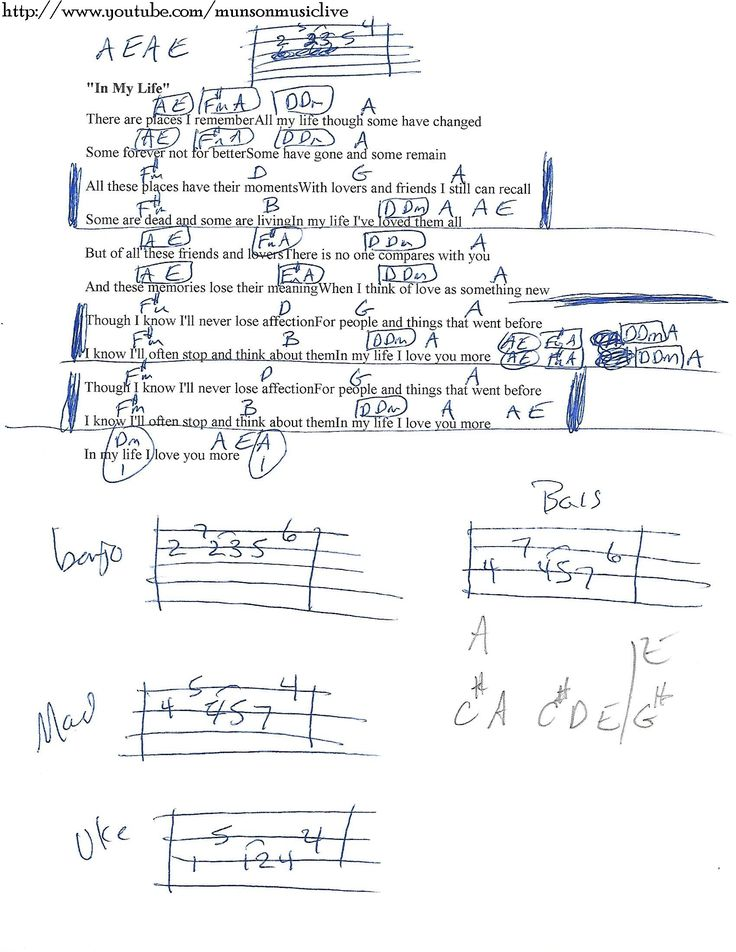 In My Life (The Beatles) Guitar Chord Chart