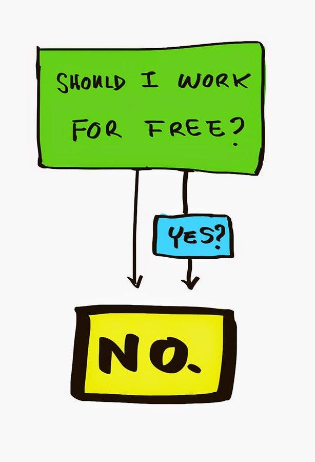 Best 25+ Work flow chart ideas on Pinterest Simple flow chart - free flow chart template word
