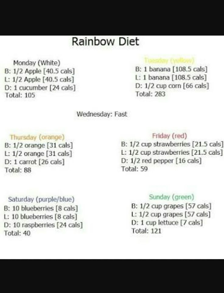 ❤ Pride month!! ~ ⚤⚢ Perfect month for the rainbow diet!