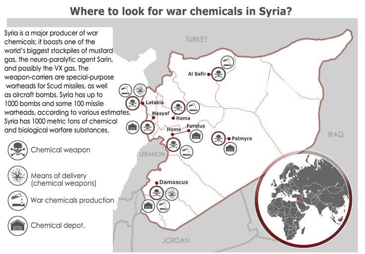 Syria : Voz da Rússia