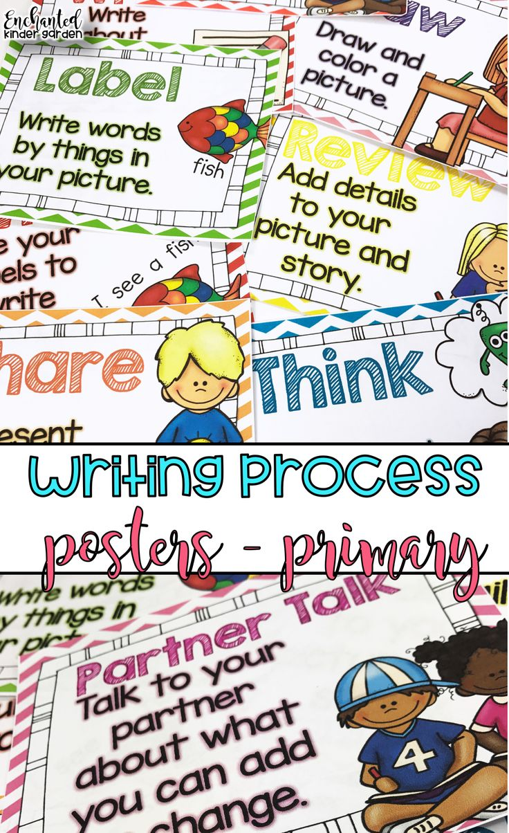 The Writing Process Quiz