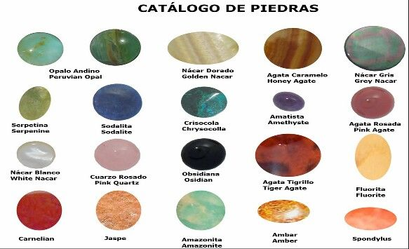 25 best images about gemas on pinterest chang 39 e 3 - Tipos de piedras naturales ...