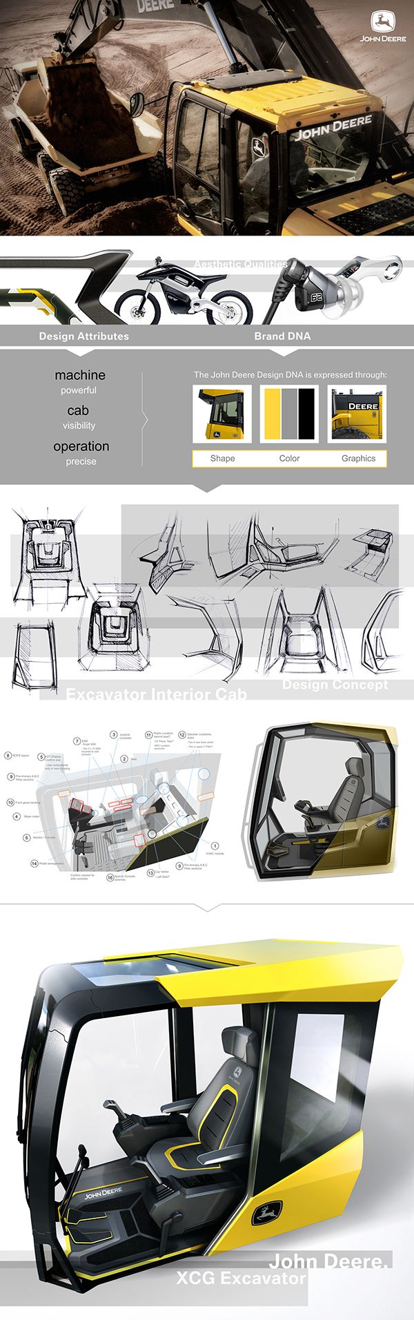 Various Concepts on Behance