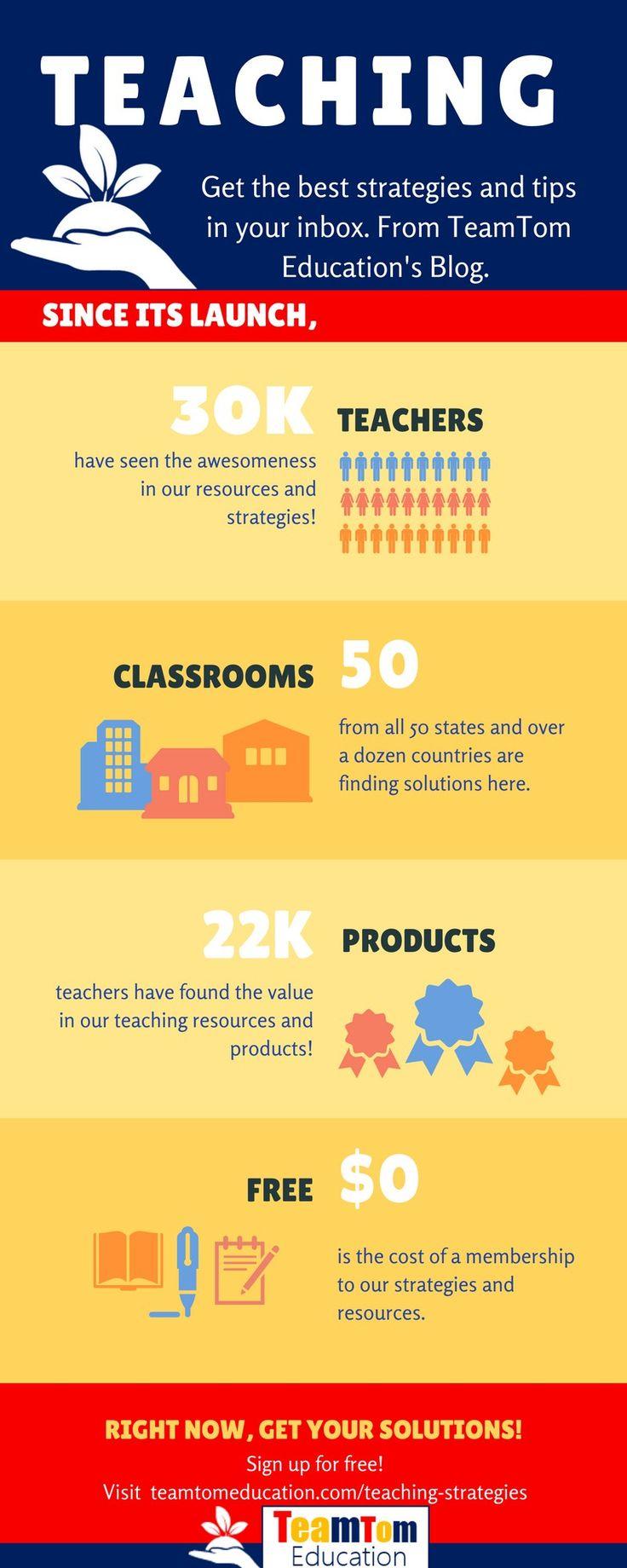 238 Best Instructional Strategies Images On Pinterest Teaching