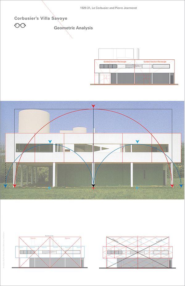 Corbusier's Villa Savoye on Behance もっと見る