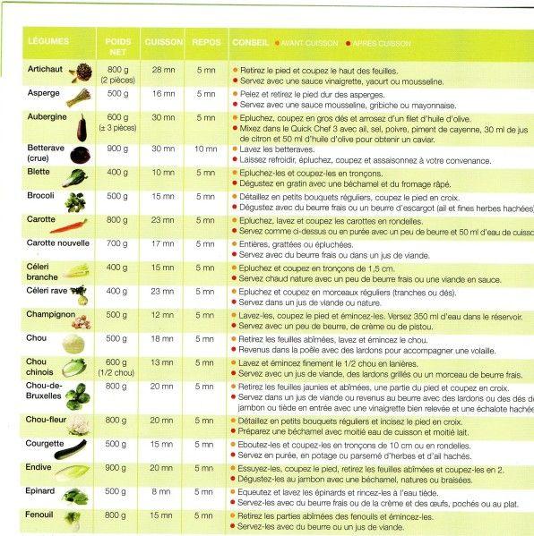 Favori Les 25 meilleures idées de la catégorie Micro vap sur Pinterest  CP98