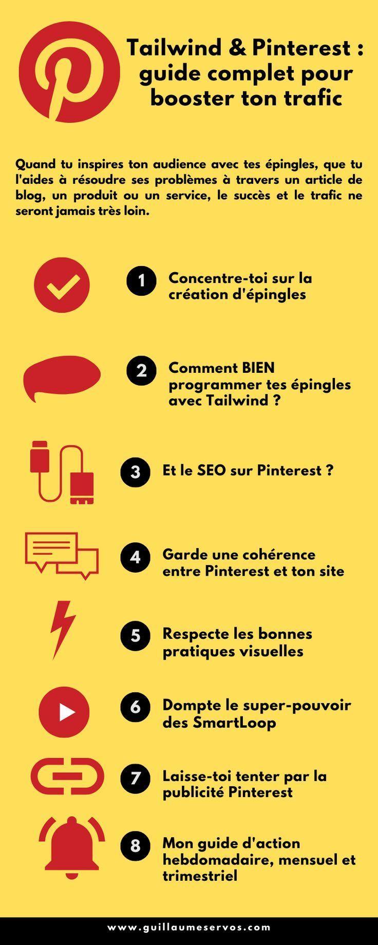 Tailwind Pinterest Guide Complet Pour Booster Ton Trafic Guillaume Servos Trafic Astuce Pinterest Gagner De L Argent