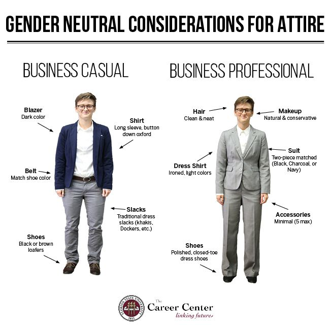 67df1f939c0 Gender Neutral Considerations for Business Casual vs. Business Professional
